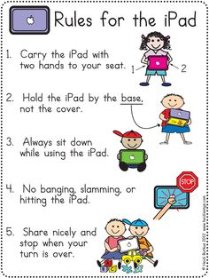 Rules for the iPad: Carry the iPad with two hands. Sit down while using the iPad. Hold the iPad from the base, not the cover. No banging, slamming, or hitting the iPad. Share nicely and stop when your turn is over. Teaching Technology, Teaching Tools, Educational Technology, Computer Technology, Classroom Behavior, Future Classroom, Primary Classroom, Classroom Ideas, Kindergarten Classroom Rules