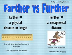 Farther vs Further: What is the Difference? http://www.really-learn-english.com/farther-vs-further.html