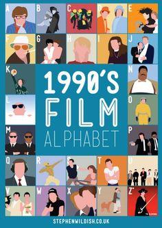 1990′s Film Alphabet