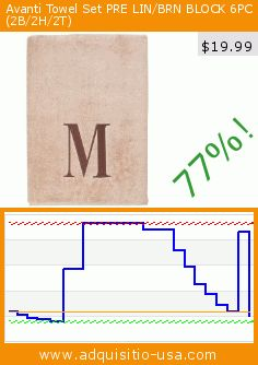Avanti Towel Set PRE LIN/BRN BLOCK 6PC (2B/2H/2T) (Misc.). Drop 77%! Current price $19.99, the previous price was $85.80. https://www.adquisitio-usa.com/avanti/towel-set-pre-linbrn-8