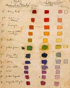 Margaret Preston's color/music scale, from her private sketchbook, c. Margaret Preston, Pop Art Colors, Merry Happy, My Art Studio, Red Books, Epic Art, Small Words, Color Card, Color Pallets
