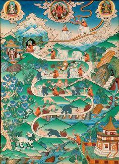 The Nine Progressive Stages of Mental Development (According to Shamatha Meditation Practice) #tsemtulku #buddhism #dharma