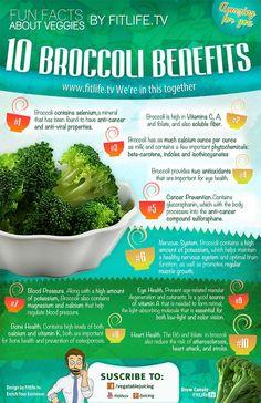 10 Broccoli Benefits.