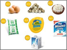 продукты богатые белком яйца и молочные продукты