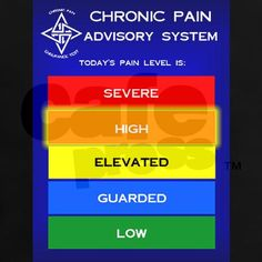 Fibromyalgia   I can't remember the last time I fell in the green or blue stage.....