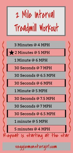 Great Treadmill Interval Workout that is has you completing 2 miles in less then. - Great Treadmill Interval Workout that is has you completing 2 miles in less then 25 minutes! Running On Treadmill, Treadmill Workouts, Hiit, Cardio, Butt Workouts, Interval Training Running, Treadmill Routine, Running Tips, Running Intervals