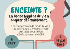 Infographic: good nutrition in the first months of gro Infographie : la bonne alimentation aux premiers mois de gross… Infographic: good nutrition in the first months of pregnancy … – Top Santé - Parenting Plan, Parenting Books, Kids And Parenting, Foster Parenting, First Month Of Pregnancy, Pregnancy Months, Baby Co, Mom And Baby, Waiting For Baby