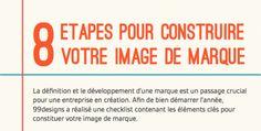 Votre image de marque en 8 étapes   Webmarketing & co'm