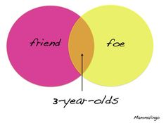 8 Venn Diagrams That Cover 18 Years Of Childhood