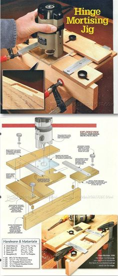 Hinge Mortising Jig - Cabinet Door Construction Techniques   WoodArchivist.com