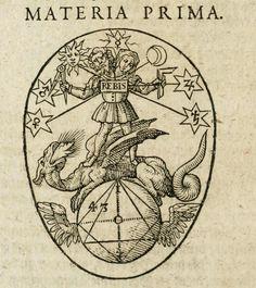 Basilius Valentinus | Occvlta philosophia: von den verborgenen philosophischen Geheimnussen der heimlichen Goldblumen vnd lapidis philosophorum, was derselbige, vnd wie zu Erlangung dessen zu procediren, aussführlicher Bericht in einem philosophischen Gespräch verfasset (1613)