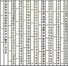 dublin silver date marks