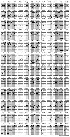 Learn to Play Guitar Notes - Play Guitar Tips Guitar Chords And Scales, Guitar Chords Beginner, Music Chords, Guitar Chord Chart, Ukulele Chords, Guitar Scales Charts, Guitar Notes Chart, Guitar Chords For Songs, Music Music
