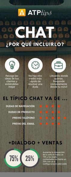 Chat: por qué usarlo con tus clientes