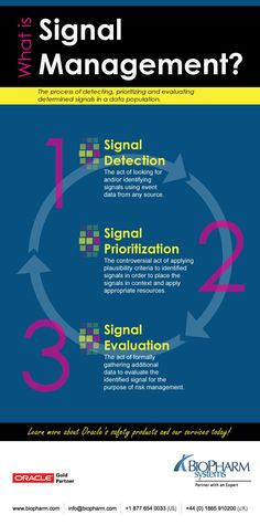 What is Signal Management?