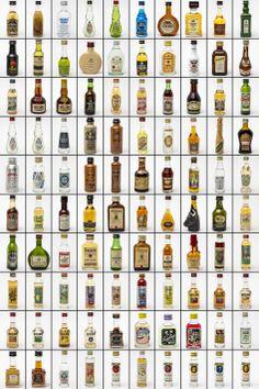 Bottle Typology