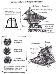 Japanese Buddhist Temples by JNTO
