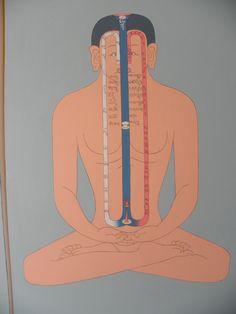 Tsa Lung (l'éveil du corps sacré) et les 9 respirations de purification - La Voie de la Maîtrise