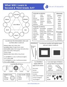 Near the end of this past school year, my colleagues and I were beginning to dive headfirst into revamping our instructional practice for next fall. Amping up the rigor of our standards, identifying assessments to measure growth and clarifying how we communicate learning outcomes to students were just some of the tasks we were to ponder over the summer …