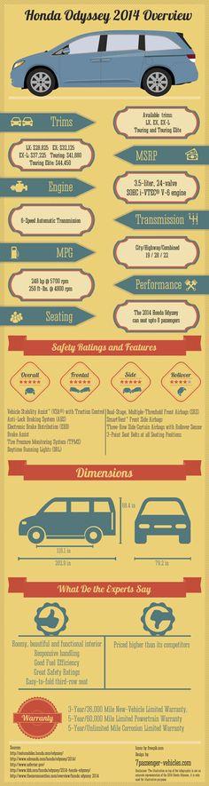 2014 #Honda #Odyssey #Infographic