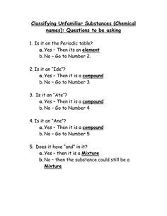 17 best elements compounds and mixtures images on pinterest a simple help sheet that allows student to figure out whether an unknown substance is an element mixture or compound by giving them a series of questions to urtaz Choice Image