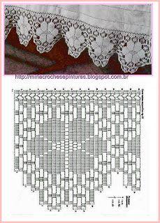 Angela Martin's media content and analytics Crochet Border Patterns, Crochet Shoes Pattern, Crochet Snowflake Pattern, Crochet Lace Edging, Crochet Diagram, Love Crochet, Crochet Doilies, Crochet Stitches, Wiggly Crochet
