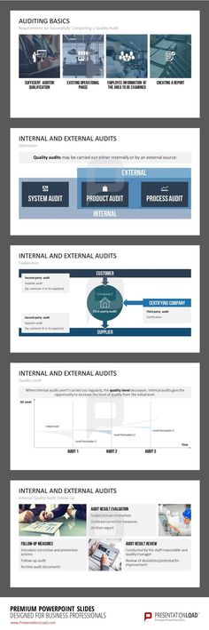 Presentation template for displaying the quality auditing - audit form templates