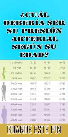 Tensión Arterial Normal: Conoce sus Valores y Cómo..