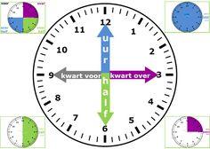 Klokkijken – analoge klok – www.nazia.nl – De klas enzo…