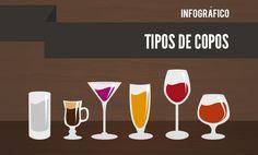 Infográfico sobre tipos de copo feito para o blog do Supermercado SuperPrix. Clique na imagem e confira!