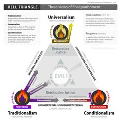 Hell Triangle