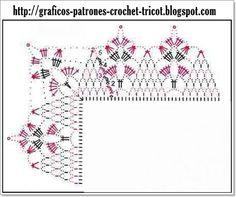 PATRONES=GANCHILLO = CROCHET = GRAFICOS =TRICOT = DOS AGUJAS: PUNTILLA PARA MANTITAS ,MANTELES AL CROCHET-GANCHILLO CON GRAFICOS - PATRONES -TODO GRATIS-TODO PARA COMPARTIR