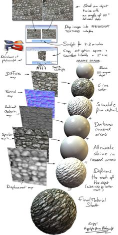 How to create a displacement map? - PhotoSculpt creates 3D models and textures…