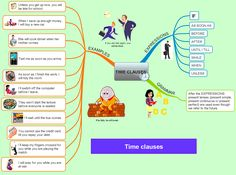 TIME CLAUSES final Time Clauses Verbal Tenses, English Articles, Grammar Tips, English Phrases, Learn English, English Time, English Class, English Lessons, Efl Teaching