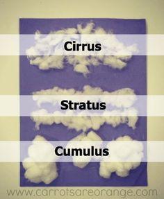 Integrated curriculum: Cottonball cloud activity