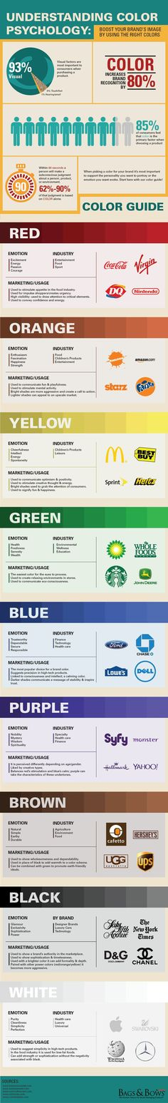 Understanding color psychology: boost your brands image by using the right colors #infographic #infographics
