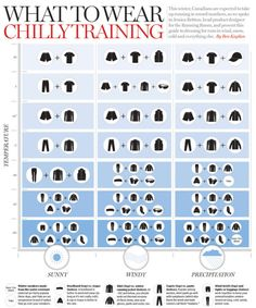 good guide for those winter runs outside - may seem common sense, but also may be helpful for buying guide as well.