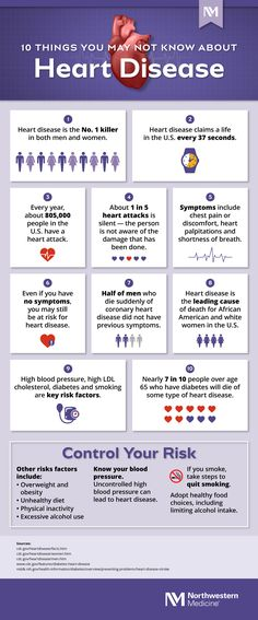 Heart disease is the leading cause of death in the US and worldwide, and in many cases it is preventable. Discover more in this infographic. Heart Facts, Heart Valves, Blood Pressure Control, Healthy Body Weight, American Heart Association, Good Heart, Cardiovascular Disease, Heart Disease, Physical Activities