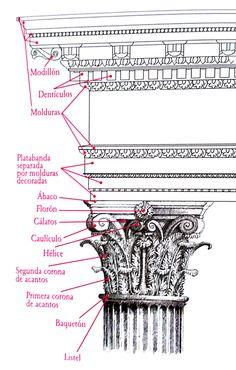 Orden corintio. Es de origen incierto, si bien su creación pudo deberse al escultor Kalimachos. Constituye una varinte decorativa del jónico, siendo empleado masivamente en la arquitectura de época helenística y romana.