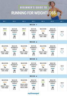 Weight Loss Workout Plan, Weight Loss Plans, Weight Loss Program, Weight Loss Motivation, Extreme Weight Loss, Diet Plan For Weight Loss, Fit Motivation, Running Plan For Beginners, How To Start Running