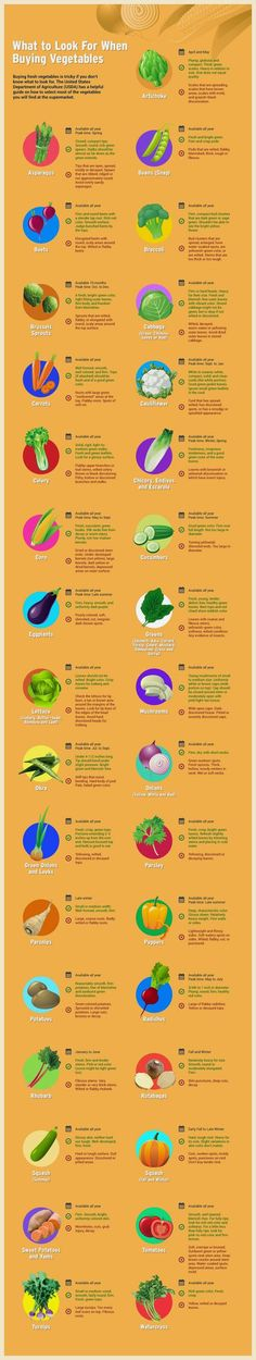 What To Look For When Buying Vegetables