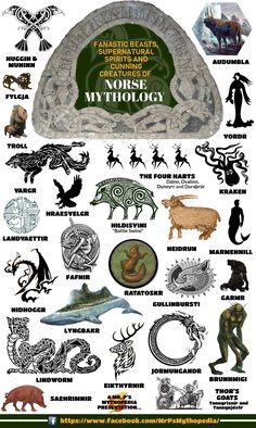 Mythological Creatures of Norse Mythology! #NorseMythology #Creatures #ProseEdda #PoeticEdda #Norse #Mythology #Monsters #MrPsMythopedia #Infographic https://www.facebook.com/MrPsMythopedia/