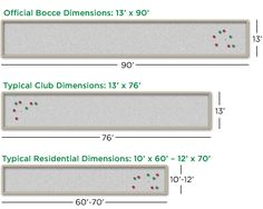 Bocce Builders of America: Official Dimensions