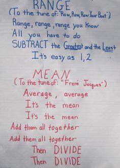 Classroom Magic: Snowflake Mean, Median, Mode, and Range