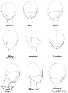 Anime head positions