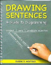 Diagramming Sentences--I was SO lucky to have an amazing teacher in high school that taught me how to do this. I honestly am depressed at the quality of writing my college students turn in to me. I think I may teach them this as well. Grammar And Punctuation, Teaching Grammar, Teaching Language Arts, Teaching Writing, Teaching Tips, Teaching English, College Teaching, Essay Writing, How To Teach Grammar