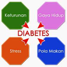Tips Mencegah dan Mengobati Diabetes Melitus Jika Anda lebih dari 45 tahun atau lebih muda, tetapi tinggi risiko untuk diabetes  http://caramengobatitradisional.web.id/tips-mencegah-dan-mengobati-diabetes-melitus/
