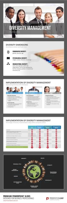 A well-functioning team not only recognizes different skills, characters and qualities of its members, but tries to also make them usable for the whole group. #DiversityManagement