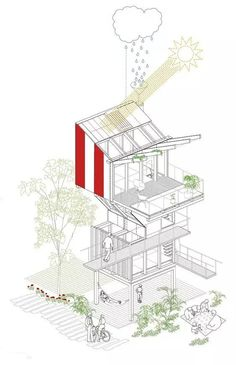 Architectural Concept Diagram - Welcome my homepage Architecture Concept Diagram, Architecture Panel, Architecture Graphics, Green Architecture, Architecture Drawings, Architecture Portfolio, Architecture Diagrams, Architecture Layout, Sustainable Architecture