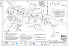 Edinburgh Gardens Raingarden by GHD Pty Ltd 12 « Landscape Architecture Works | Landezine